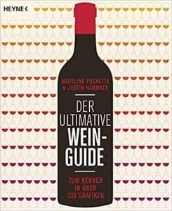 Buchempfehlungen - Wein
