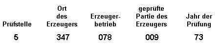 Qualität von deutschen Weinen